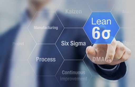 Best Six Sigma Certification