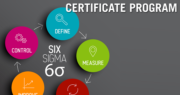Six Sigma Green Belt Exam