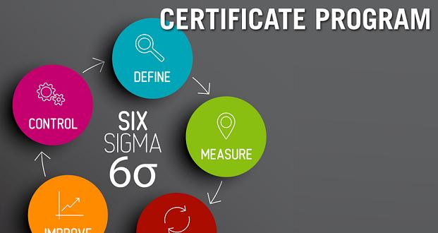 Six Sigma Green Belt Exam